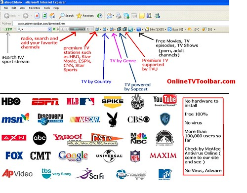 Online TV toolbar - Phần mềm xem tivi trên internet