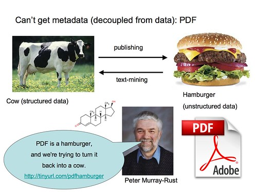 "Metadata or Meatdata? The PDF ""hamburger""..."