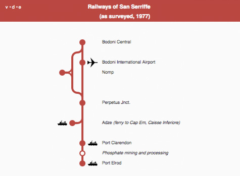 Railways of San Serriffe