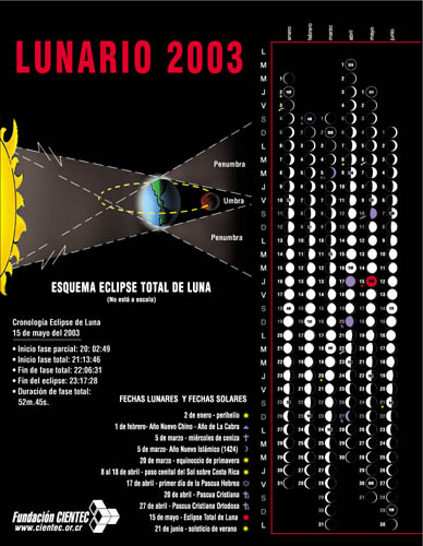 Caja Luna 1