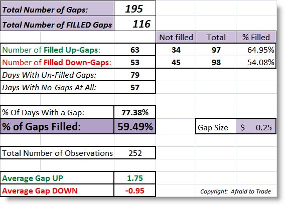 2008 Gap Fill