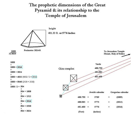 Location of Christ's birth from Temple mount    `by Newton2012 3364055847_fa837643a4
