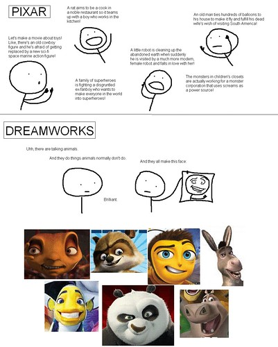 DreamWorks Pixar