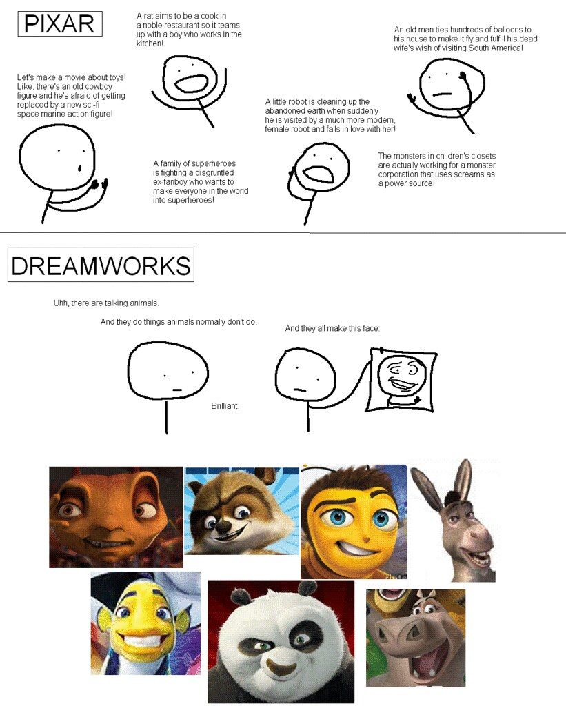 Pixar vs. DreamWorks infographic