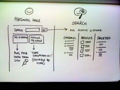 How will users view the catalog? (Paul Goode) Tags: notebook lotsofnotes 404uxd sketchingmatters vizthings