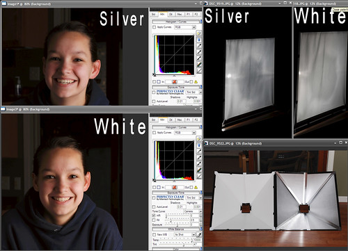 Test results for White & Silver DIY Soft boxes