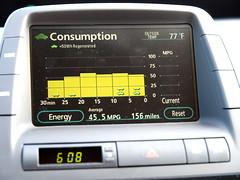 2009 Prius Consumption