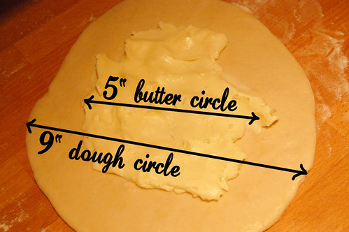 Butter on Dough