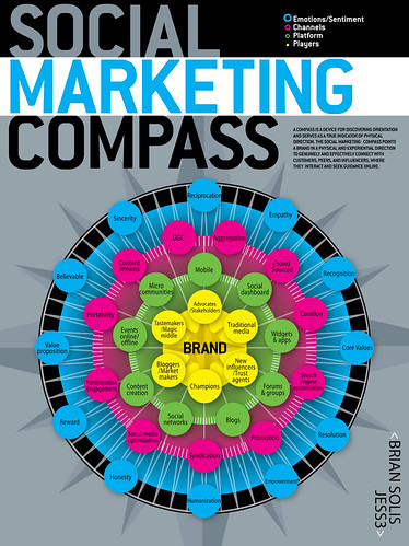 Social Marketing Compass by Brian Solis and JESS3 by b_d_solis.