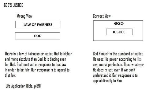 God's Jusitce