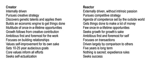 creator v reactor