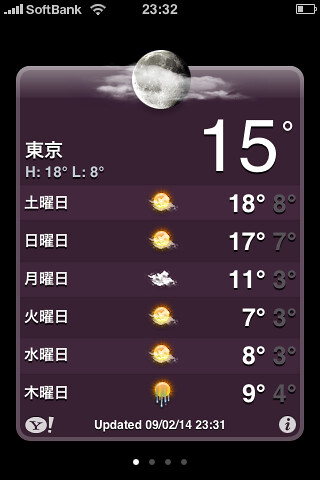 Tokyo 7 day weather forecast