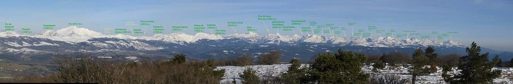Pirineos desde Baigura