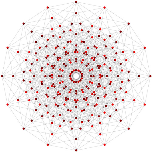 Octeract petrie polygon ternary boolean connectives hasse diagram graph ccuart Choice Image