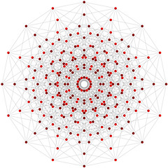Octeract Petrie polygon ternary Boolean connectives Hasse diagram graph (Cuito Cuanavale) Tags: graph symmetry cube dots hypercube 256 polytope hassediagram hyperwrfel octeract dreistelligejunktoren petriepolygon 3arylogicalconnective ternarybooleanoperator