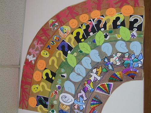 7 Principles Rainbow