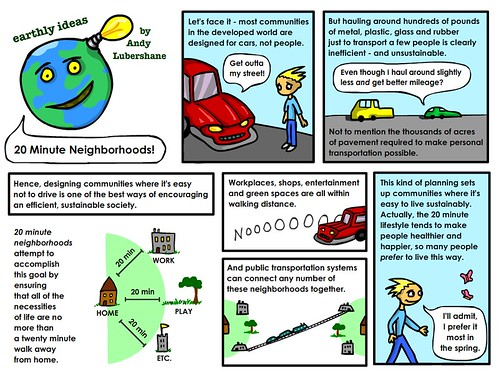 the 20-minute neighborhood (by Andy Lubershane via WorldChanging)
