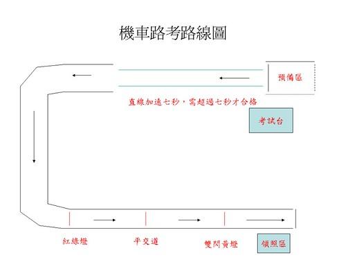 機車路考路線圖