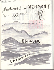 Handcrafted CSS sketchnotes 2 (Jason Robb) Tags: notes sketches hcss sketchnotes handcraftedcss