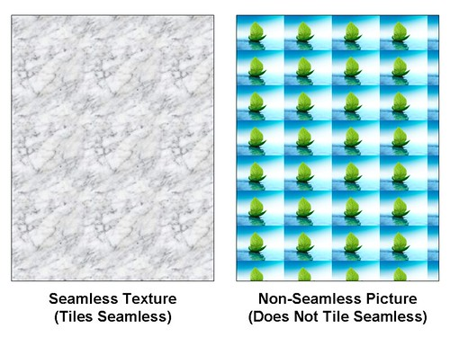 Seamless and Non Seamless Textures in PowerPoint