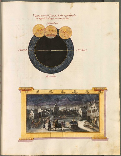 Eclipses luminarium (Cyprian Leowitz, 1555) y
