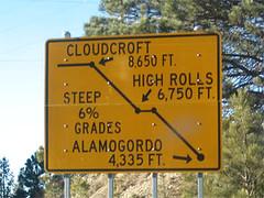 cloudcroft