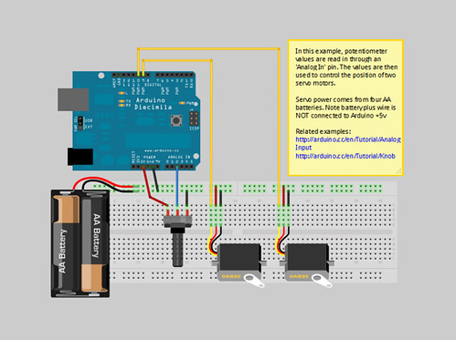 Multiple servos with external power supply - C