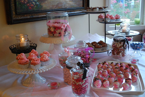Sweet Sixteen Party (2)