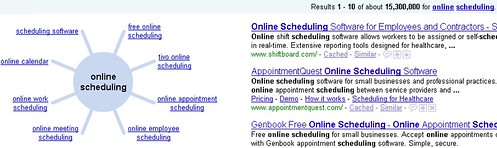 Online Scheduling visual search results for Shiftboard from Google Wonder Wheel tool