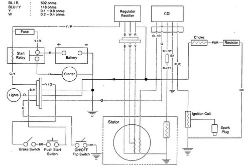 3873044296_59fa3b288c electrical issues gy6 8 pole stator wiring diagram at bakdesigns.co