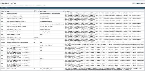 perfAdvisor_configTuner2_1core_1gb