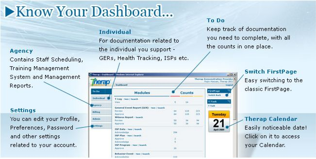 Get to know your Dashboard.