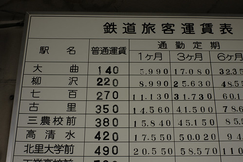 昭和の駅 2
