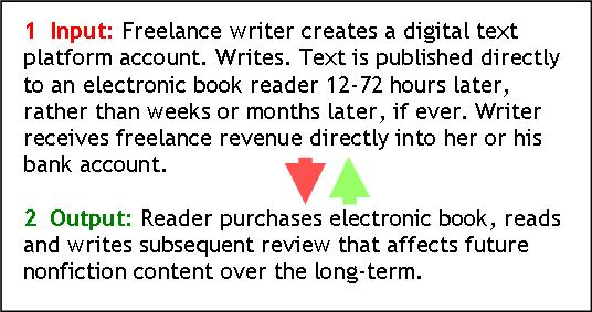 MODERN_DAY_FREELANCE_WRITING