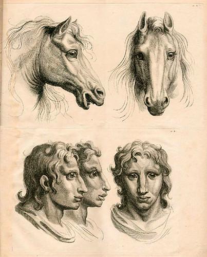 020-Le Système de Lebrun sur la Physionomie 1806