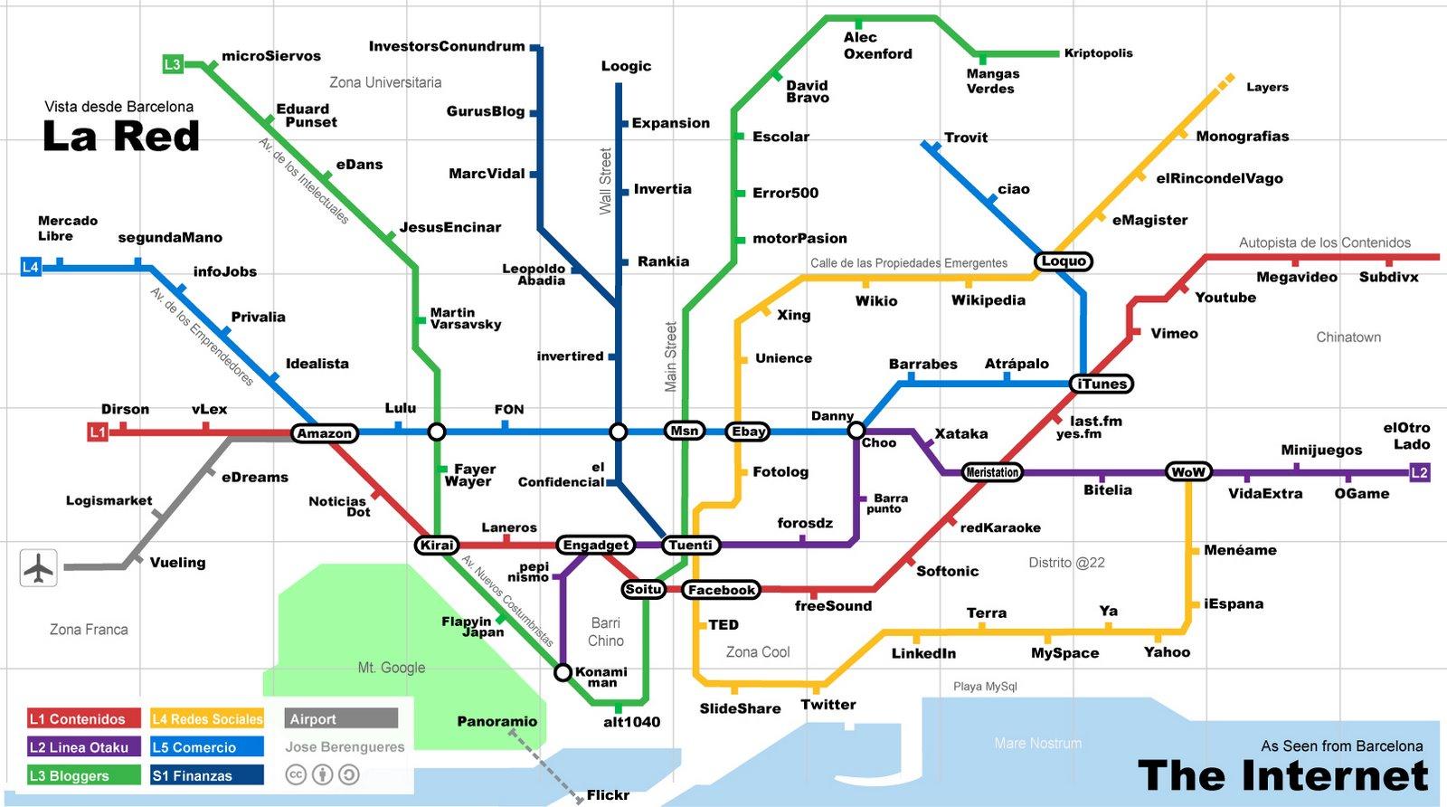 Sois visitantes asiduos de las estaciones que véis en el plano?