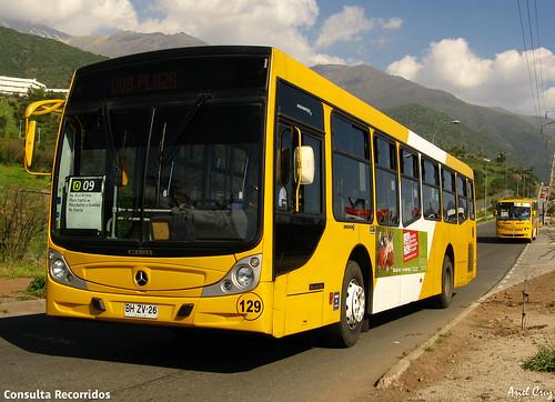 901102 | Alimentador 2 - STP Santiago (D)