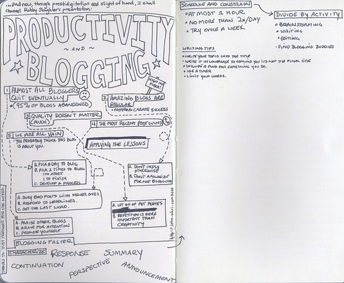 Productivity and Blogging - Robby Slaughter