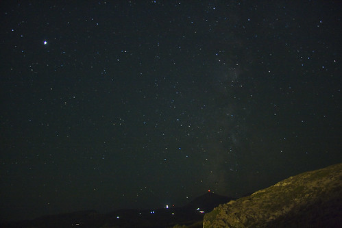 Milky Way from Milos