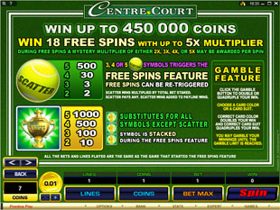 free Centre Court free spins