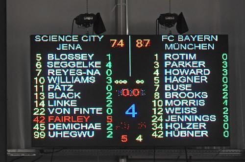 2. BBL ProA Science City Jena vs. Bayern München