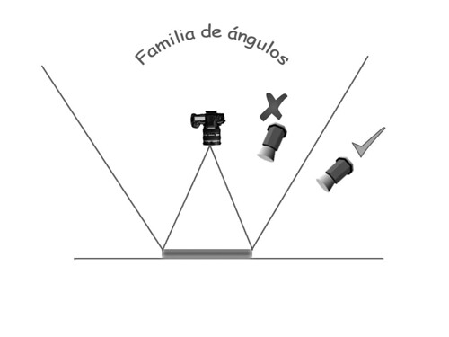 Figura 4.1