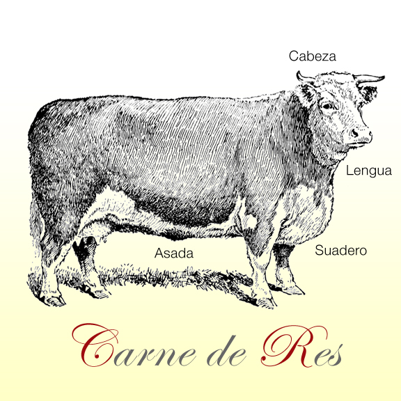 Cow Chart