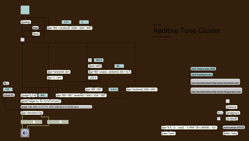 Additive Tone Cluster