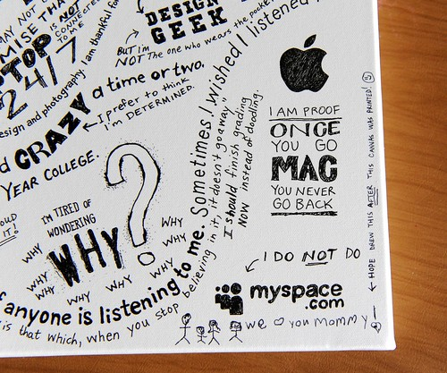 Mindmap canvas print close up