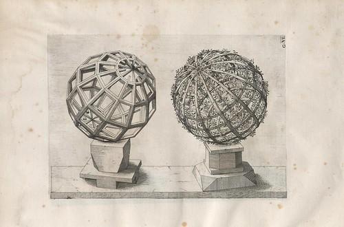 Perspectiva Corporum Regularium -  Wenzel Jamnitzer 1568 a