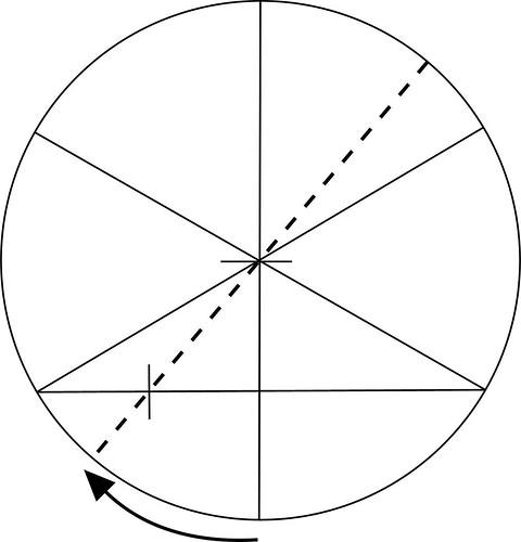 Module 3 Circle Characteristics Circumference And Area 7th Grade