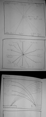 meal_thumbs (Alan Leonard) Tags: thumbnails infographics roughs