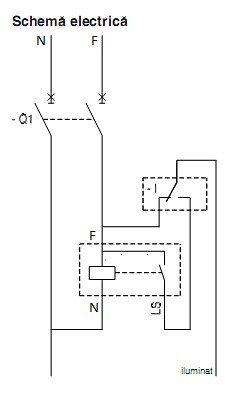 Schema electrica