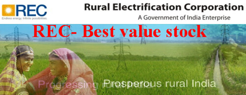 rural-electric-corporation